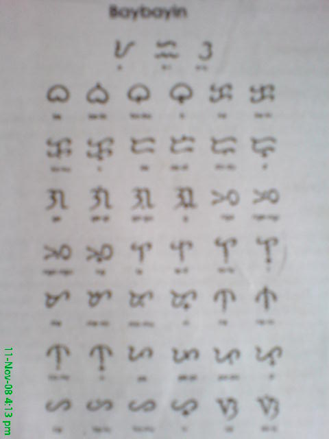 Syllabary